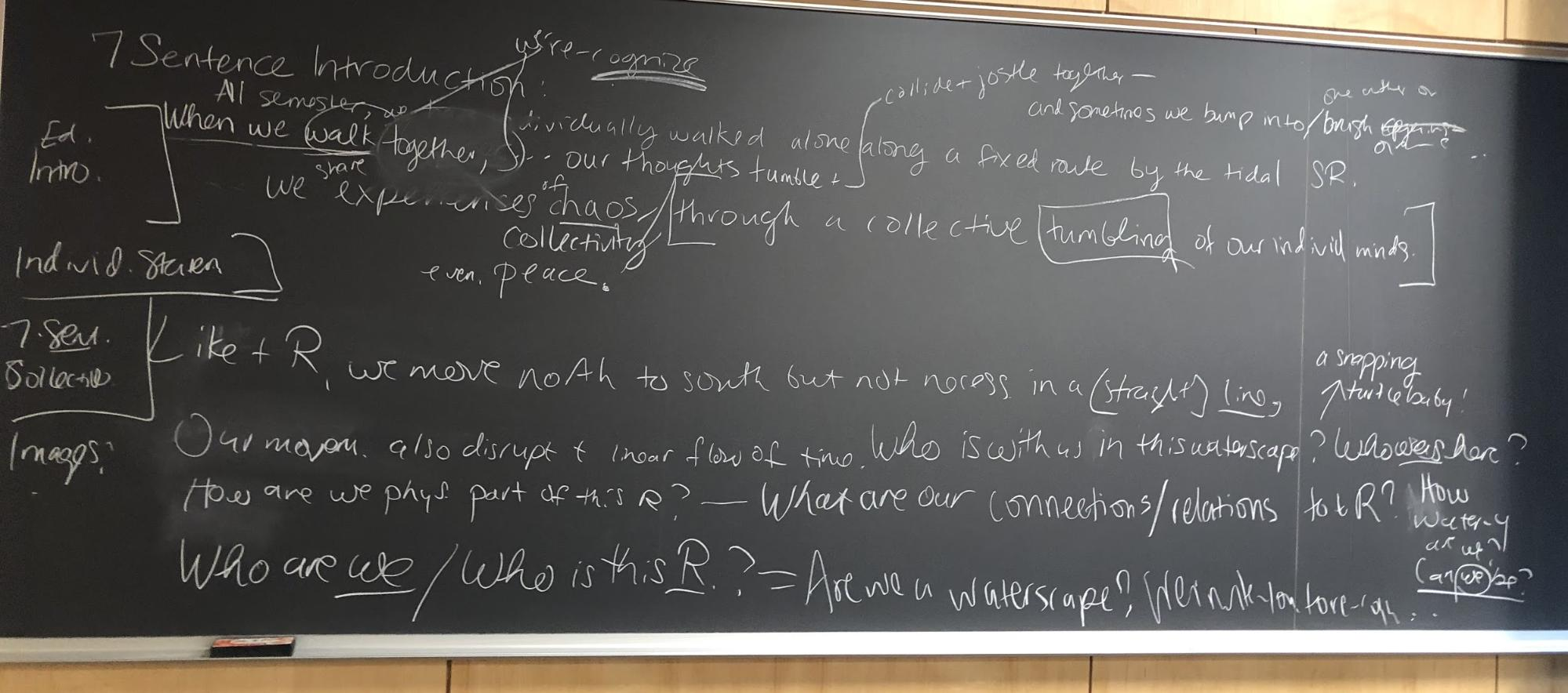 Blackboard brainstorming
