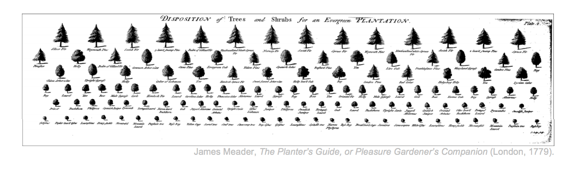 James Meader, The Planter's Guide, or Pleasure Gardener's Companion (London, 1779).